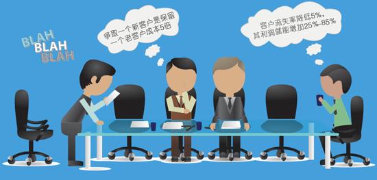 商家使用会员管理系统有什么好处吗